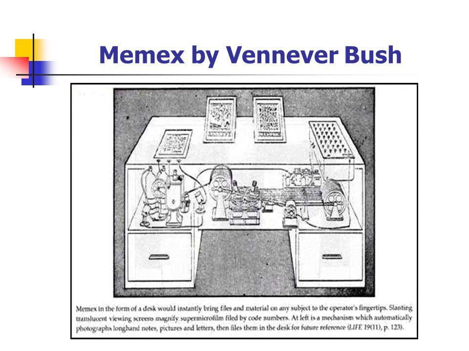 Memex by Vennever Bush