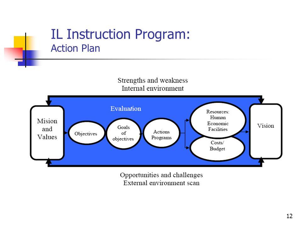 12 IL Instruction Program: Action Plan