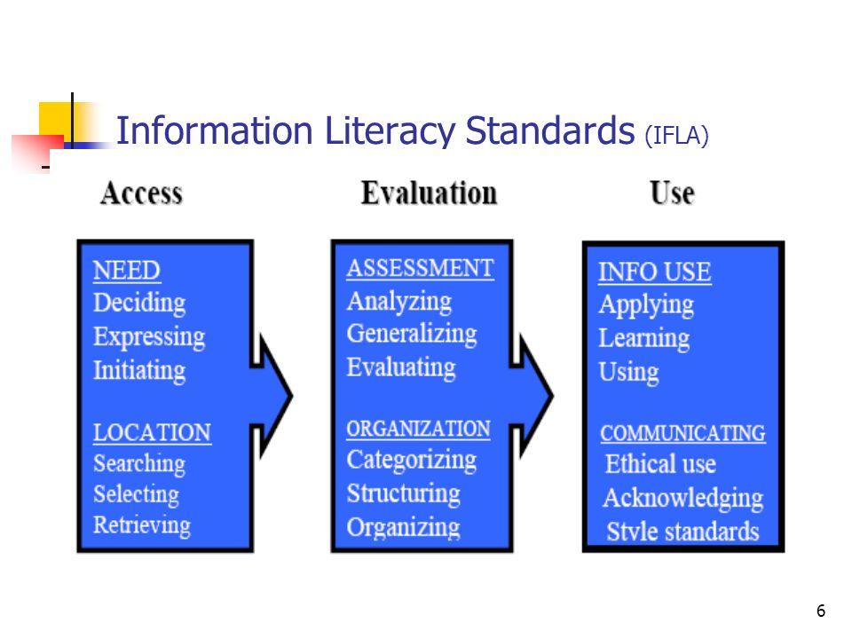 6 Information Literacy Standards (IFLA)