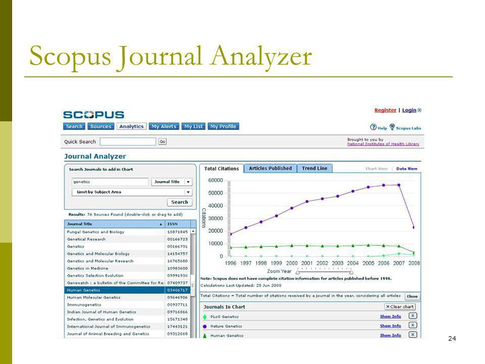 24 Scopus Journal Analyzer