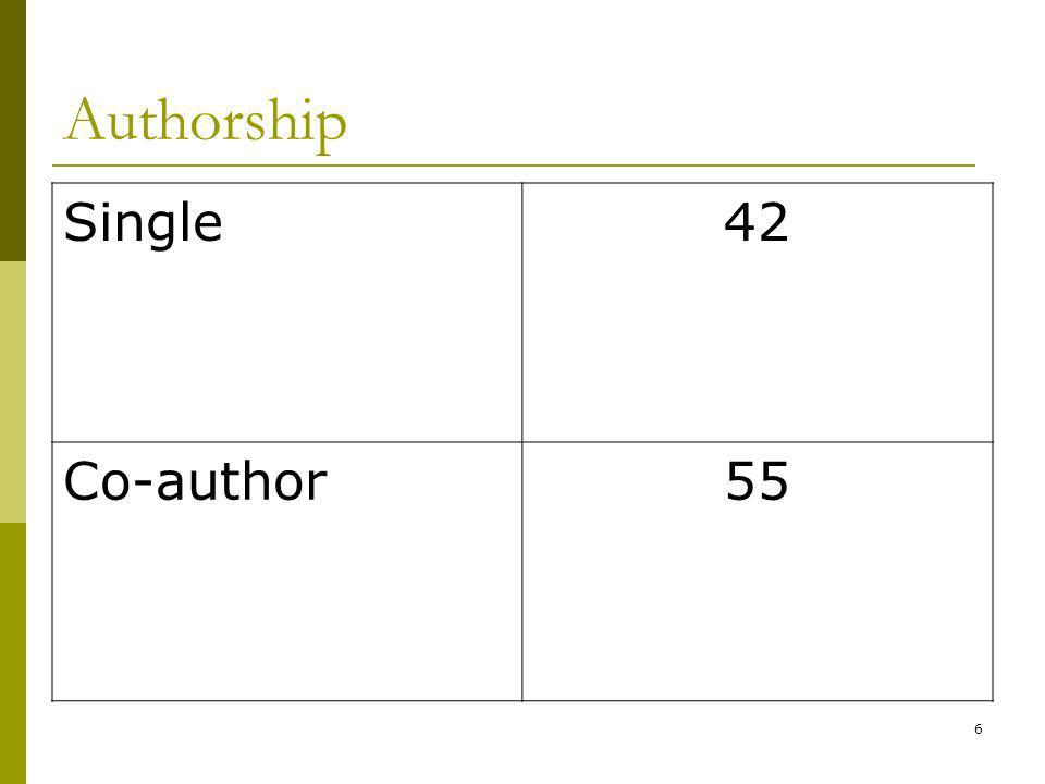 6 Authorship Single42 Co-author55