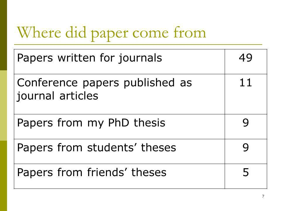 7 Where did paper come from Papers written for journals49 Conference papers published as journal articles 11 Papers from my PhD thesis9 Papers from students theses9 Papers from friends theses5