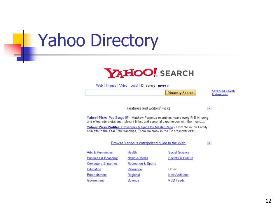 12 Yahoo Directory