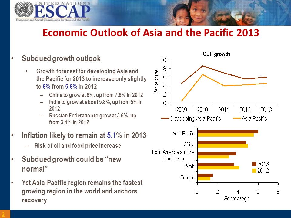 Economic Outlook of Asia and the Pacific 2013 2 Subdued growth outlook Growth forecast for developing Asia and the Pacific for 2013 to increase only slightly to 6% from 5.6% in 2012 – China to grow at 8%, up from 7.8% in 2012 – India to grow at about 5.8%, up from 5% in 2012 – Russian Federation to grow at 3.6%, up from 3.4% in 2012 Inflation likely to remain at 5.1% in 2013 – Risk of oil and food price increase Subdued growth could be new normal Yet Asia-Pacific region remains the fastest growing region in the world and anchors recovery