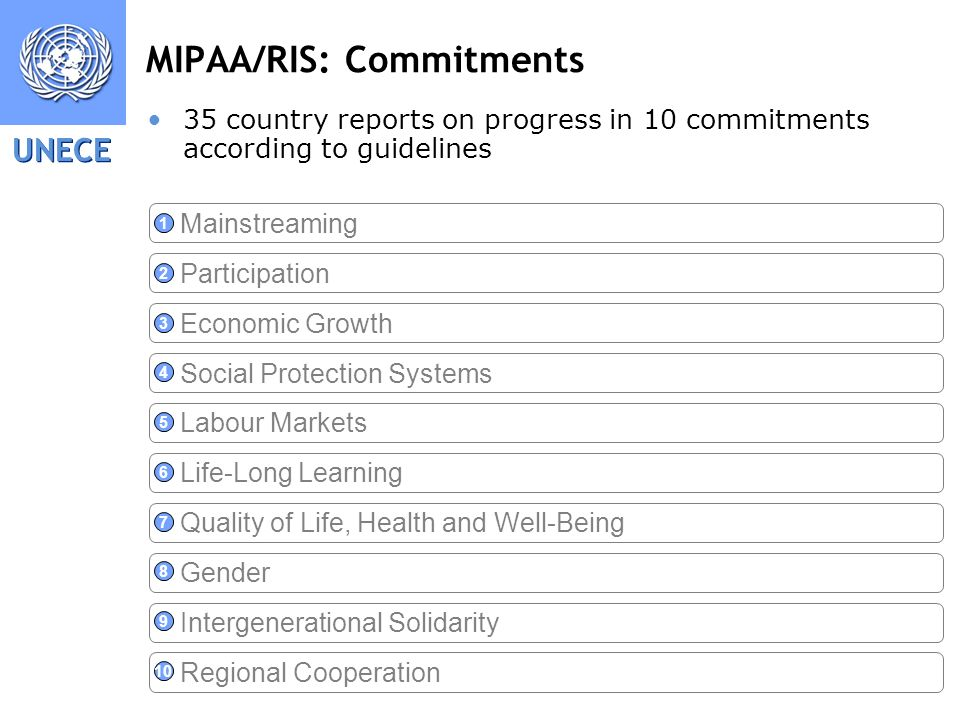 UNECE 7 MIPAA/RIS: Commitments 35 country reports on progress in 10 commitments according to guidelines Mainstreaming Participation Economic Growth So