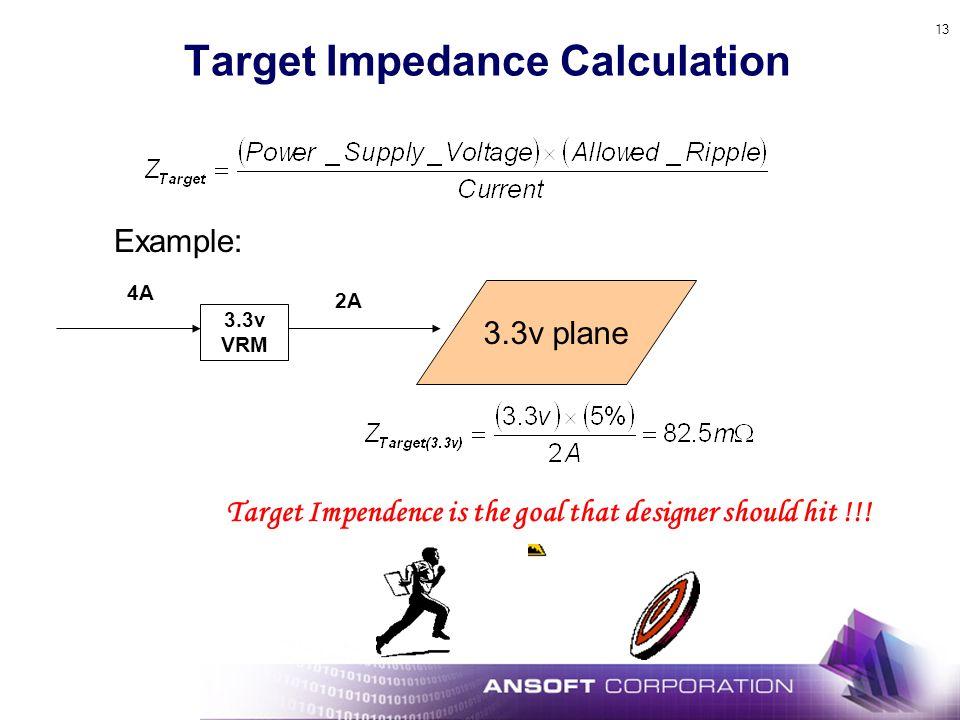13 3.3v VRM 4A 2A 3.3v plane Example: Target Impedance Calculation Target Impendence is the goal that designer should hit !!!
