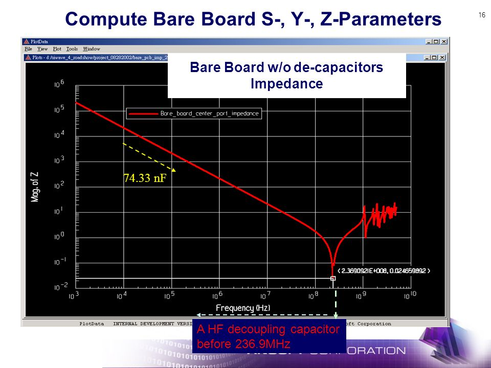 16 Compute Bare Board S-, Y-, Z-Parameters Bare Board w/o de-capacitors Impedance 74.33 nF A HF decoupling capacitor before 236.9MHz