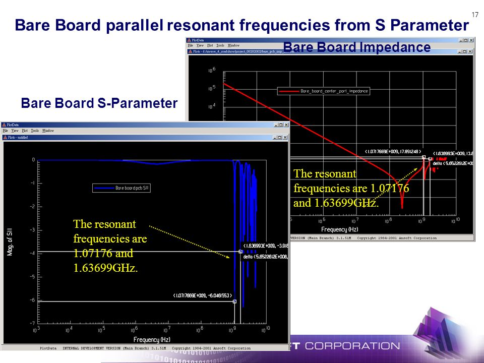 17 Bare Board parallel resonant frequencies from S Parameter The resonant frequencies are 1.07176 and 1.63699GHz. Bare Board Impedance Bare Board S-Pa