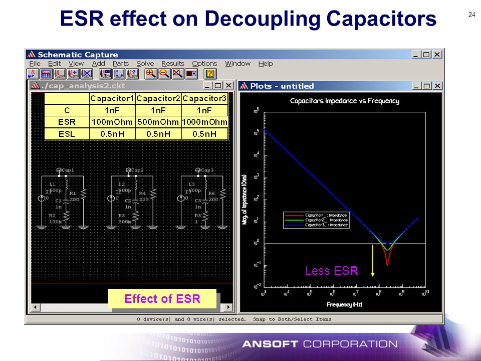 24 Effect of ESR Less ESR ESR effect on Decoupling Capacitors