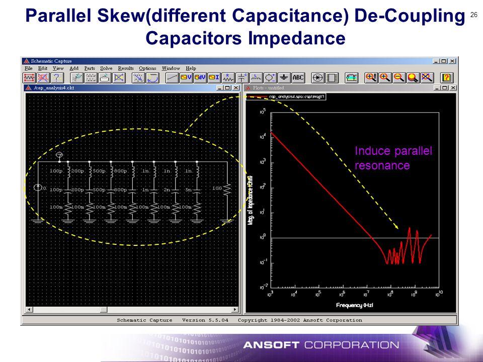 26 Parallel Skew(different Capacitance) De-Coupling Capacitors Impedance Induce parallel resonance