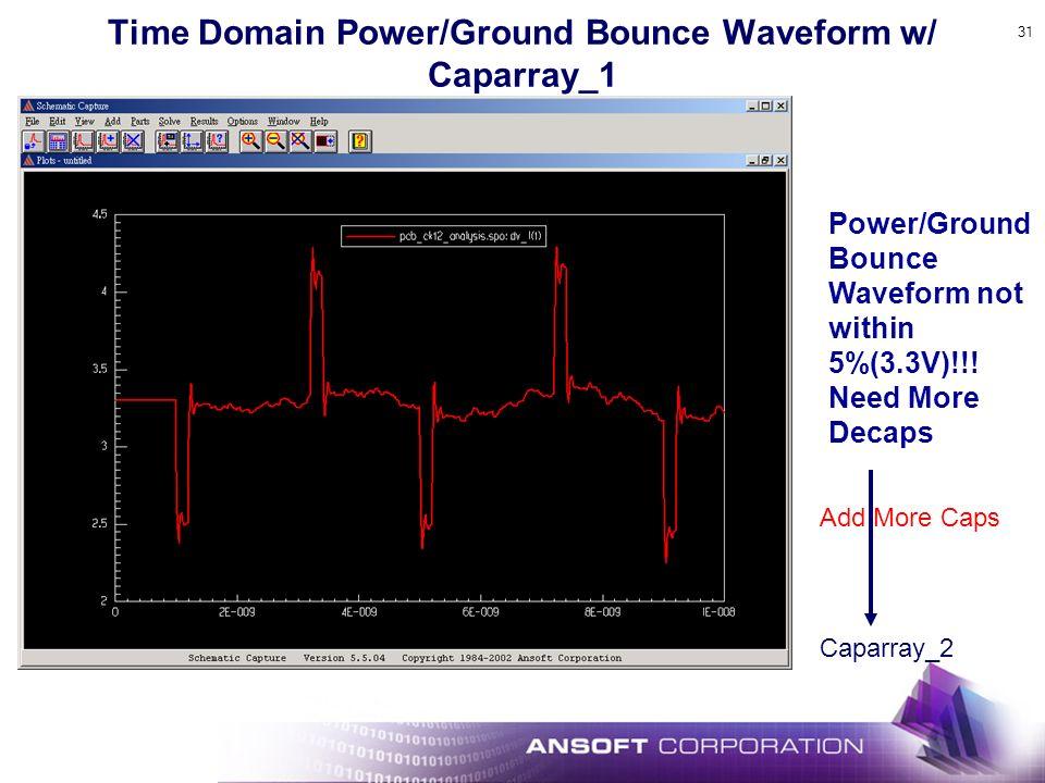 31 Time Domain Power/Ground Bounce Waveform w/ Caparray_1 Power/Ground Bounce Waveform not within 5%(3.3V)!!.