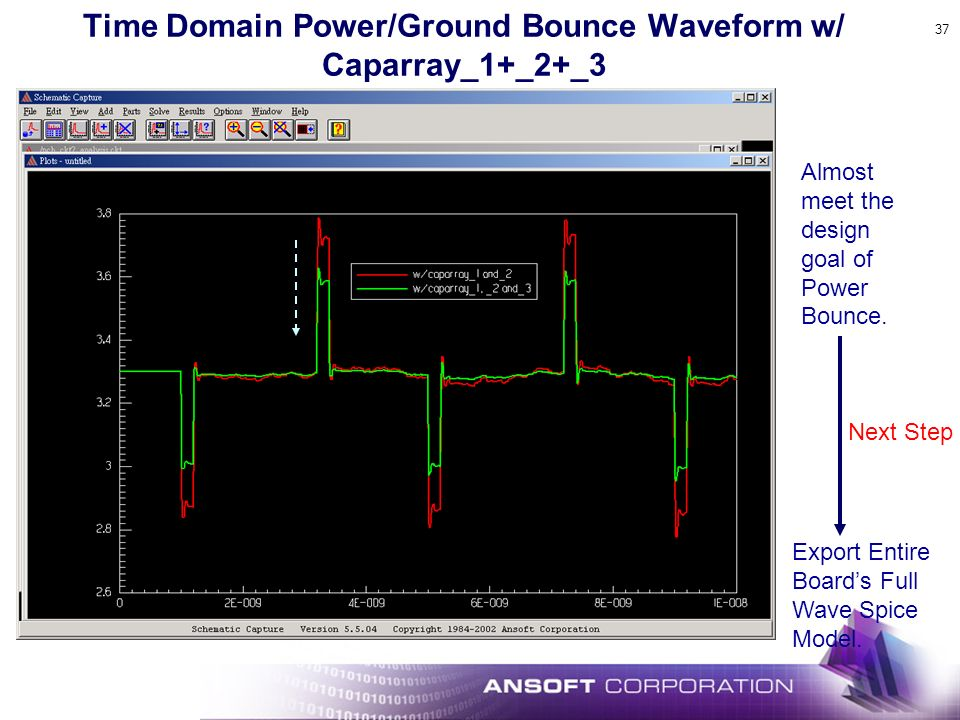 37 Time Domain Power/Ground Bounce Waveform w/ Caparray_1+_2+_3 Almost meet the design goal of Power Bounce. Next Step Export Entire Boards Full Wave