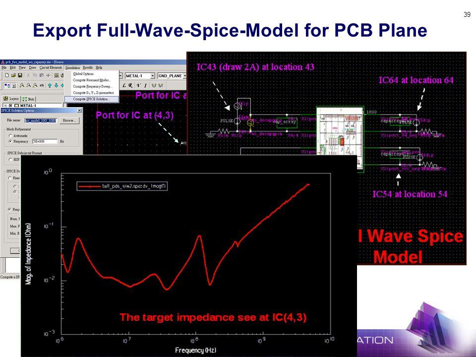 39 Export Full-Wave-Spice-Model for PCB Plane Port for IC at (4,3) Port for IC at (5,4) Port for IC at (6,4) Port for VRM at (1,1)