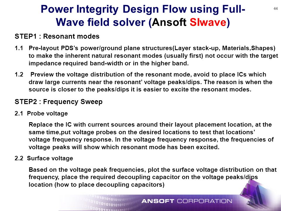 44 Power Integrity Design Flow using Full- Wave field solver (Ansoft SIwave) STEP1 : Resonant modes 1.1 Pre-layout PDSs power/ground plane structures(Layer stack-up, Materials,Shapes) to make the inherent natural resonant modes (usually first) not occur with the target impedance required band-width or in the higher band.