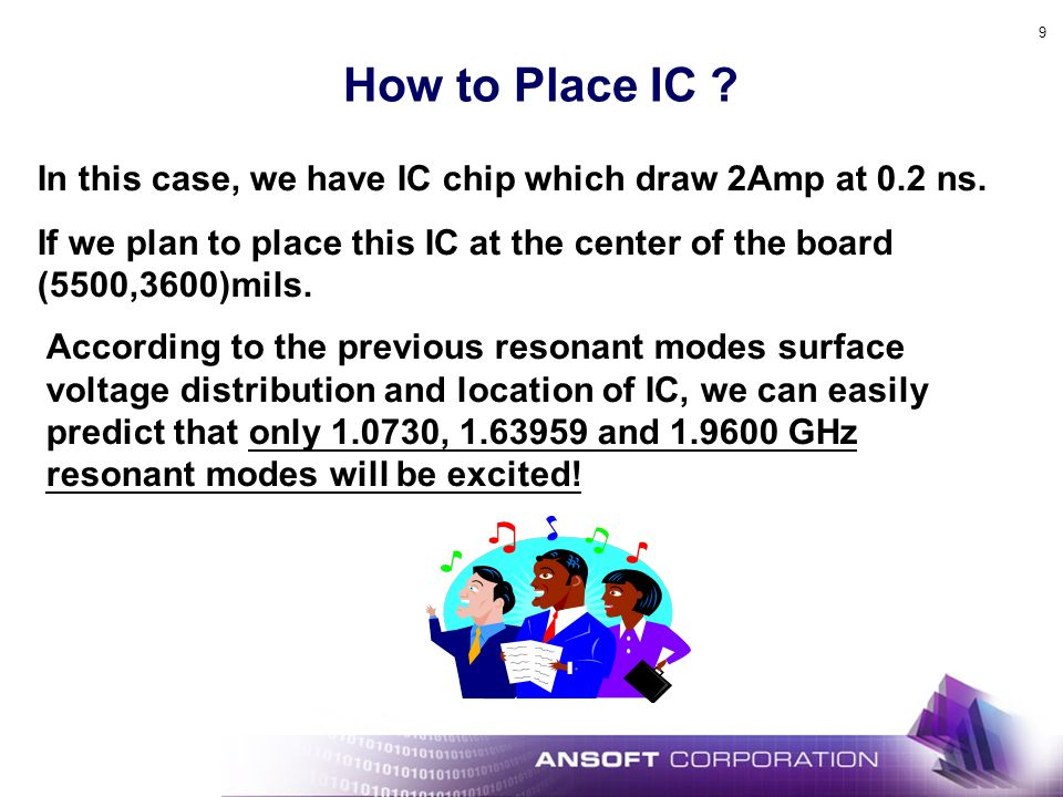 9 How to Place IC .In this case, we have IC chip which draw 2Amp at 0.2 ns.