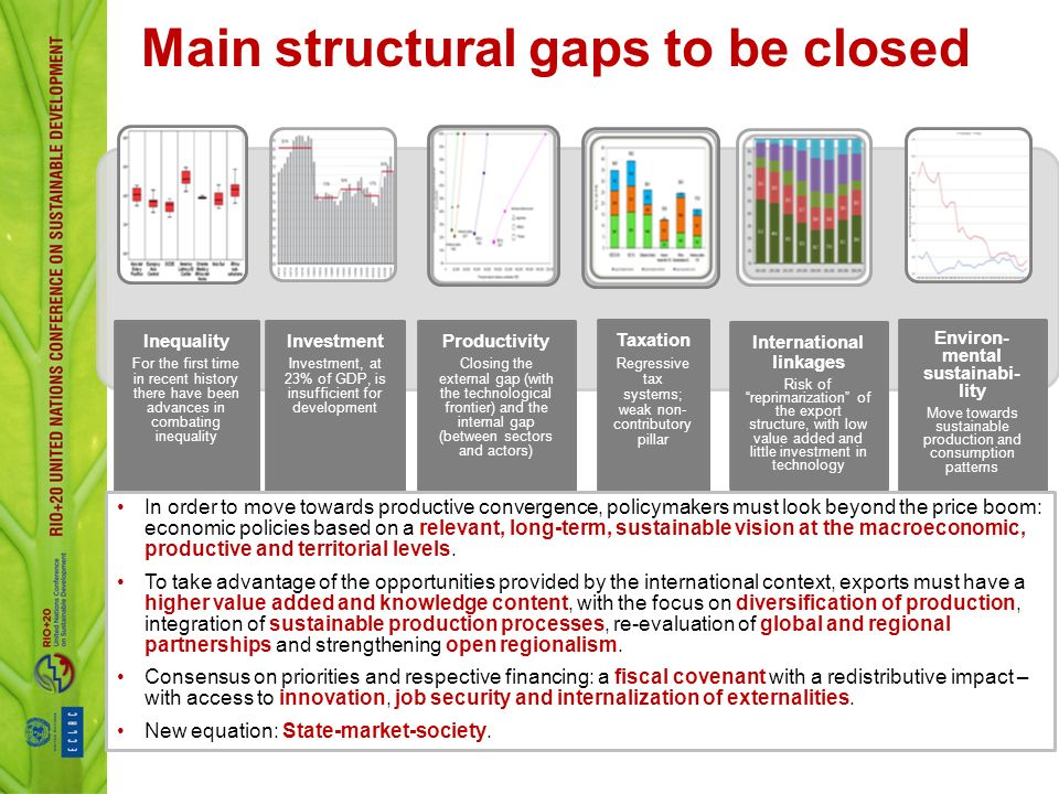 Main structural gaps to be closed Inequality For the first time in recent history there have been advances in combating inequality Investment Investment, at 23% of GDP, is insufficient for development Productivity Closing the external gap (with the technological frontier) and the internal gap (between sectors and actors) Taxation Regressive tax systems; weak non- contributory pillar International linkages Risk of reprimarization of the export structure, with low value added and little investment in technology Environ- mental sustainabi- lity Move towards sustainable production and consumption patterns In order to move towards productive convergence, policymakers must look beyond the price boom: economic policies based on a relevant, long-term, sustainable vision at the macroeconomic, productive and territorial levels.