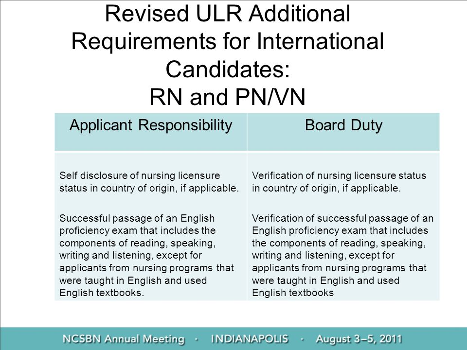 Revised ULR Additional Requirements for International Candidates: RN and PN/VN Applicant ResponsibilityBoard Duty Self disclosure of nursing licensure