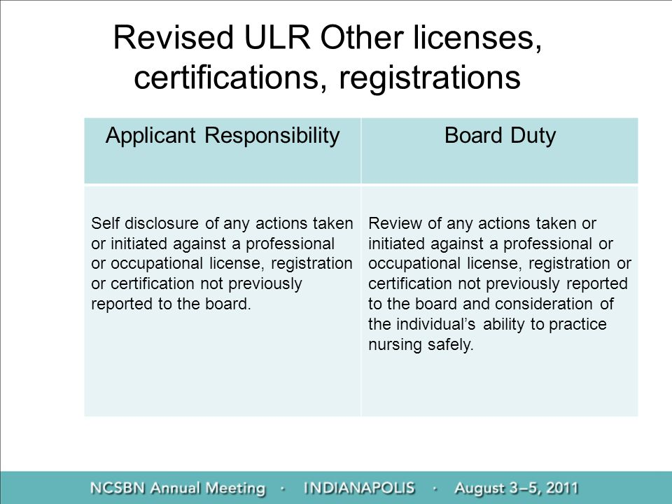 Revised ULR Other licenses, certifications, registrations Applicant ResponsibilityBoard Duty Self disclosure of any actions taken or initiated against