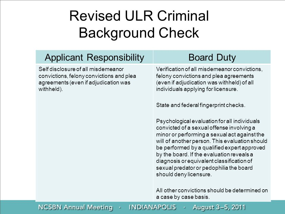Revised ULR Criminal Background Check Applicant ResponsibilityBoard Duty Self disclosure of all misdemeanor convictions, felony convictions and plea a