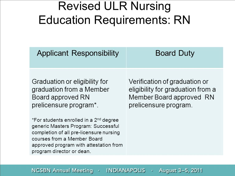 Revised ULR Nursing Education Requirements: RN Applicant ResponsibilityBoard Duty Graduation or eligibility for graduation from a Member Board approve