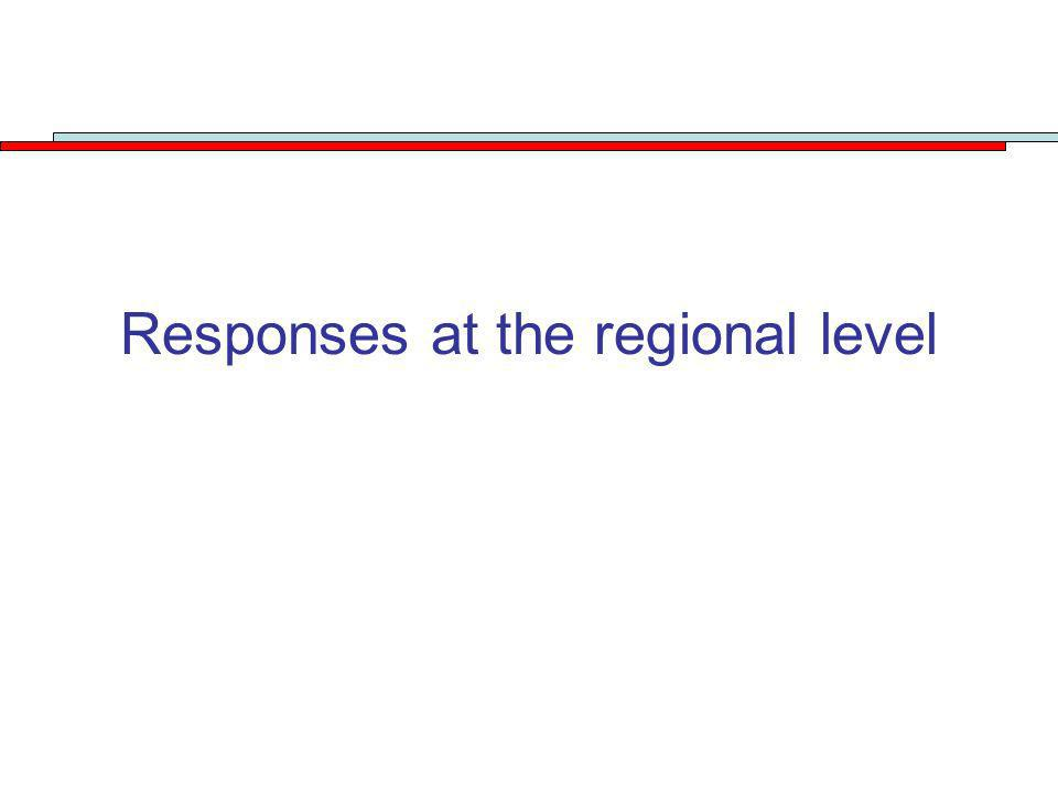 Responses at the regional level
