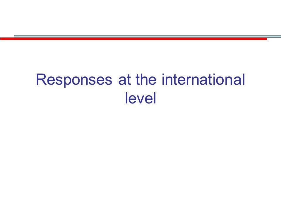 Responses at the international level