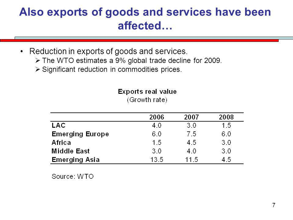 7 Also exports of goods and services have been affected… Reduction in exports of goods and services. The WTO estimates a 9% global trade decline for 2