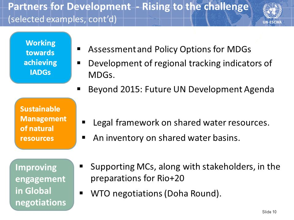 Slide 10 Partners for Development - Rising to the challenge (selected examples, contd) Working towards achieving IADGs Assessment and Policy Options for MDGs Development of regional tracking indicators of MDGs.