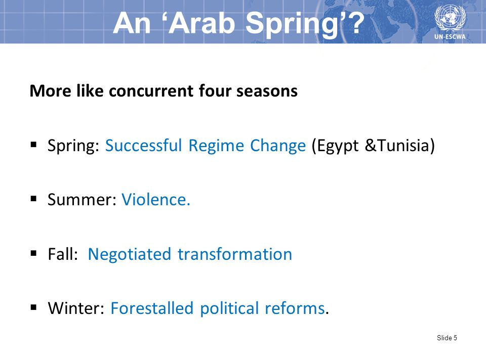 An Arab Spring? More like concurrent four seasons Spring: Successful Regime Change (Egypt &Tunisia) Summer: Violence. Fall: Negotiated transformation