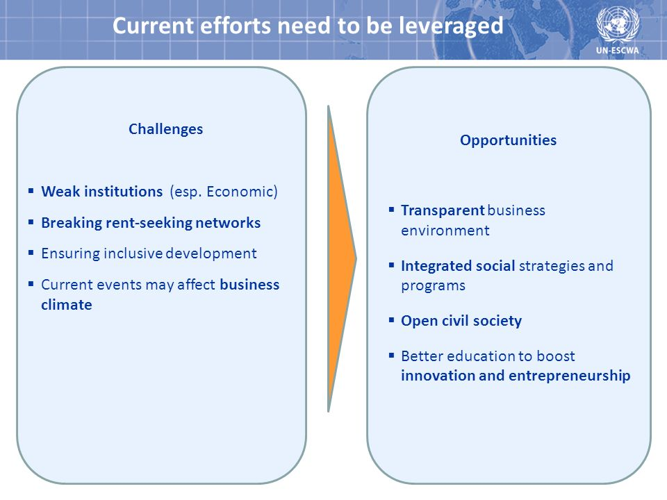 Opportunities Transparent business environment Integrated social strategies and programs Open civil society Better education to boost innovation and entrepreneurship Current efforts need to be leveraged Challenges Weak institutions (esp.