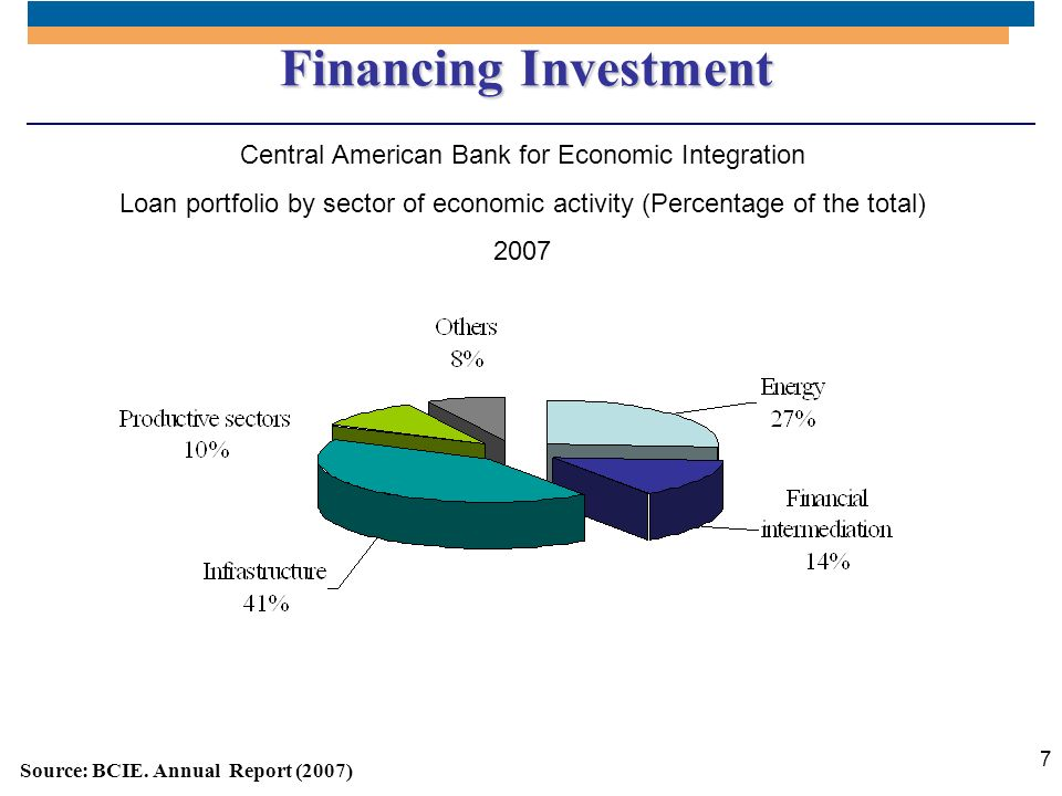 7 Source: BCIE. Annual Report (2007) Central American Bank for Economic Integration Loan portfolio by sector of economic activity (Percentage of the t