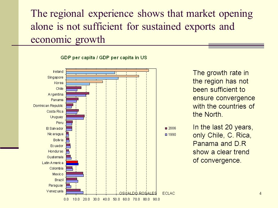 OSVALDO ROSALES ECLAC4 The regional experience shows that market opening alone is not sufficient for sustained exports and economic growth The growth