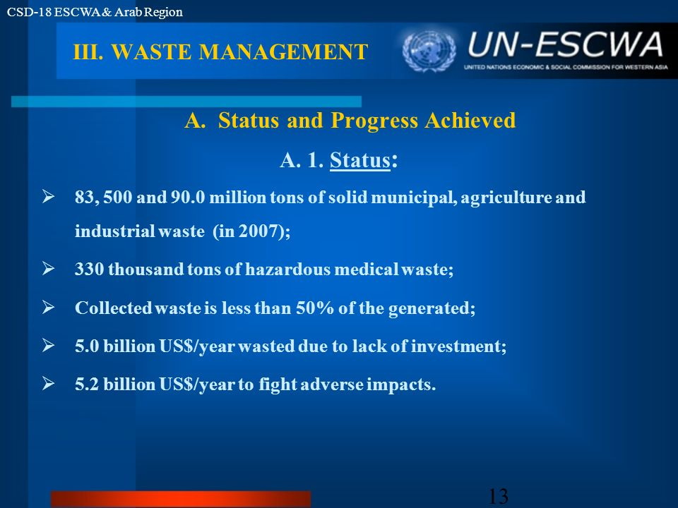 CSD-18 ESCWA & Arab Region 13 III.WASTE MANAGEMENT A.