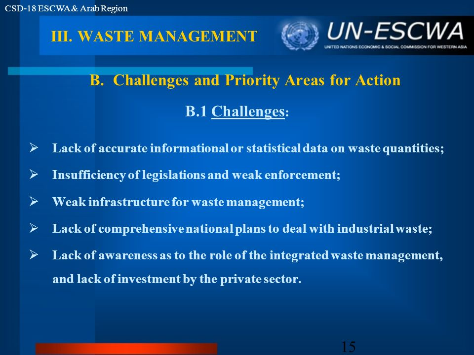 CSD-18 ESCWA & Arab Region 15 B.1 Challenges : Lack of accurate informational or statistical data on waste quantities; Insufficiency of legislations and weak enforcement; Weak infrastructure for waste management; Lack of comprehensive national plans to deal with industrial waste; Lack of awareness as to the role of the integrated waste management, and lack of investment by the private sector.