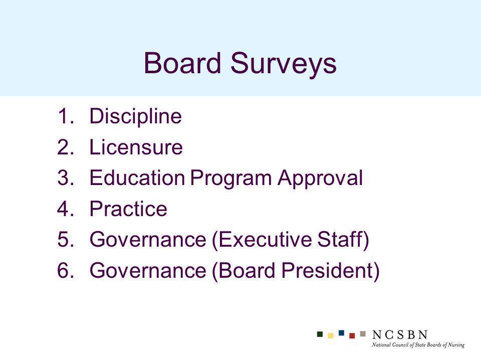 Board Surveys 1.Discipline 2.Licensure 3.Education Program Approval 4.Practice 5.Governance (Executive Staff) 6.Governance (Board President)