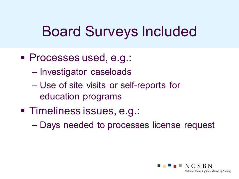 Board Surveys Included Processes used, e.g.: –Investigator caseloads –Use of site visits or self-reports for education programs Timeliness issues, e.g.: –Days needed to processes license request