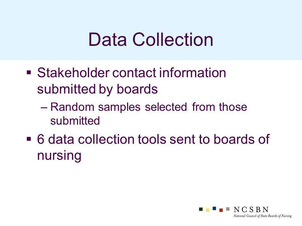 Data Collection Stakeholder contact information submitted by boards –Random samples selected from those submitted 6 data collection tools sent to boards of nursing