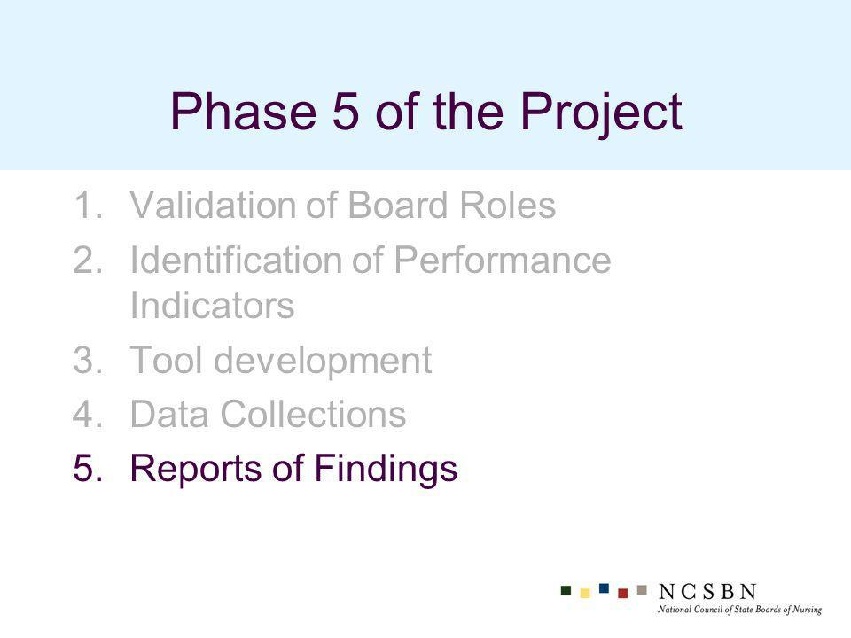 Phase 5 of the Project 1.Validation of Board Roles 2.Identification of Performance Indicators 3.Tool development 4.Data Collections 5.Reports of Findings