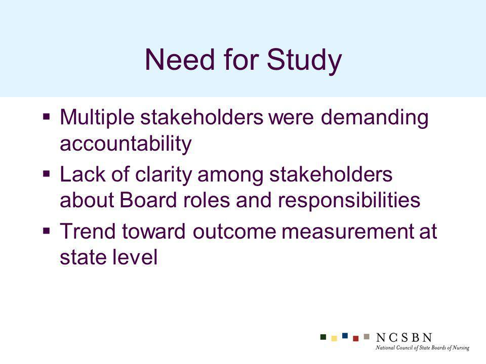 Purpose of the Study Incorporating data from internal and external sources Using benchmarking strategies Identifying best practices Establishment of a Performance Measurement System