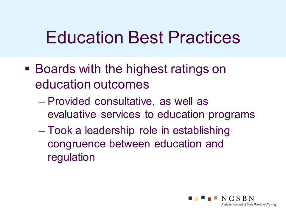 Education Best Practices Boards with the highest ratings on education outcomes –Provided consultative, as well as evaluative services to education programs –Took a leadership role in establishing congruence between education and regulation