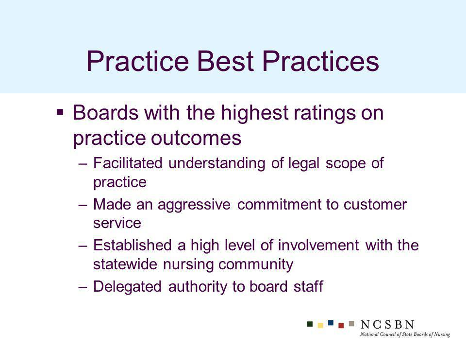 Practice Best Practices Boards with the highest ratings on practice outcomes –Facilitated understanding of legal scope of practice –Made an aggressive commitment to customer service –Established a high level of involvement with the statewide nursing community –Delegated authority to board staff