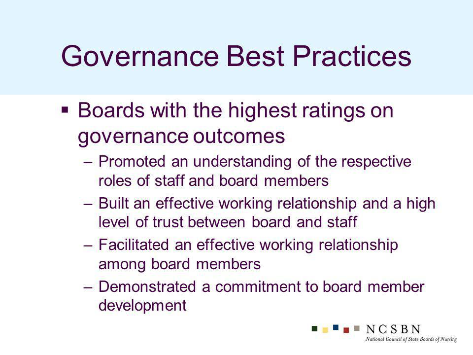 Governance Best Practices Boards with the highest ratings on governance outcomes –Promoted an understanding of the respective roles of staff and board members –Built an effective working relationship and a high level of trust between board and staff –Facilitated an effective working relationship among board members –Demonstrated a commitment to board member development