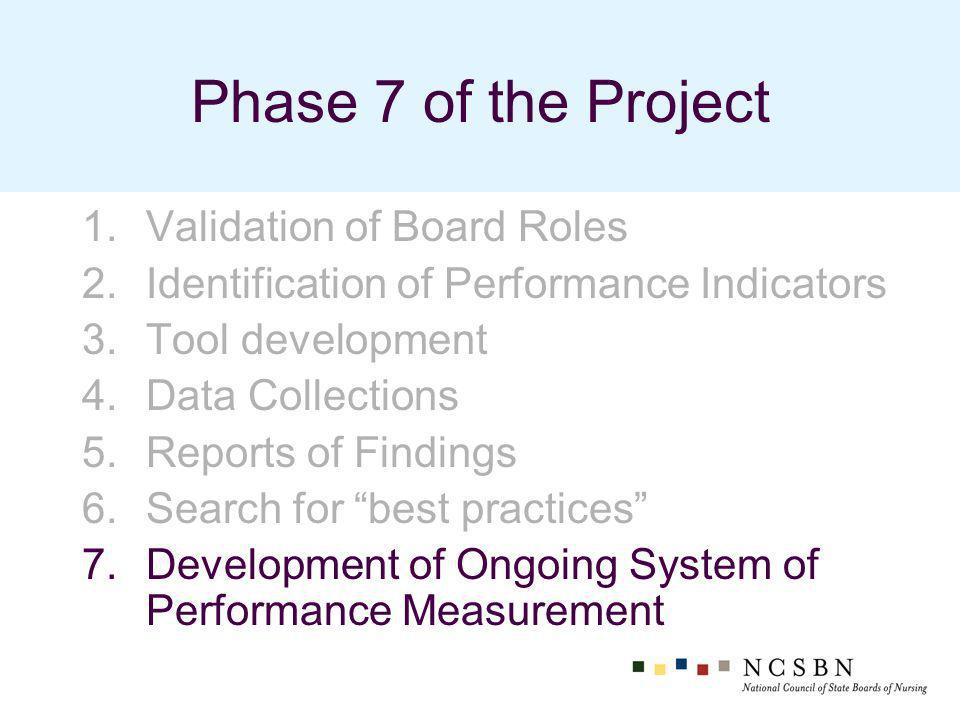 Phase 7 of the Project 1.Validation of Board Roles 2.Identification of Performance Indicators 3.Tool development 4.Data Collections 5.Reports of Findings 6.Search for best practices 7.Development of Ongoing System of Performance Measurement