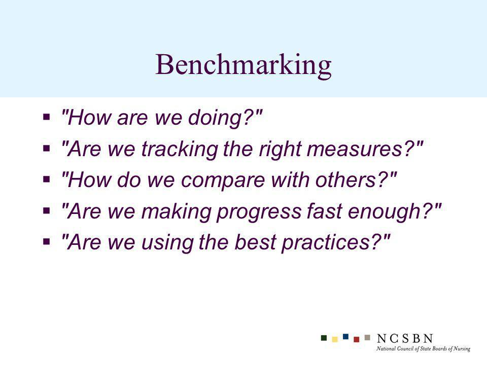 Benchmarking How are we doing Are we tracking the right measures How do we compare with others Are we making progress fast enough Are we using the best practices