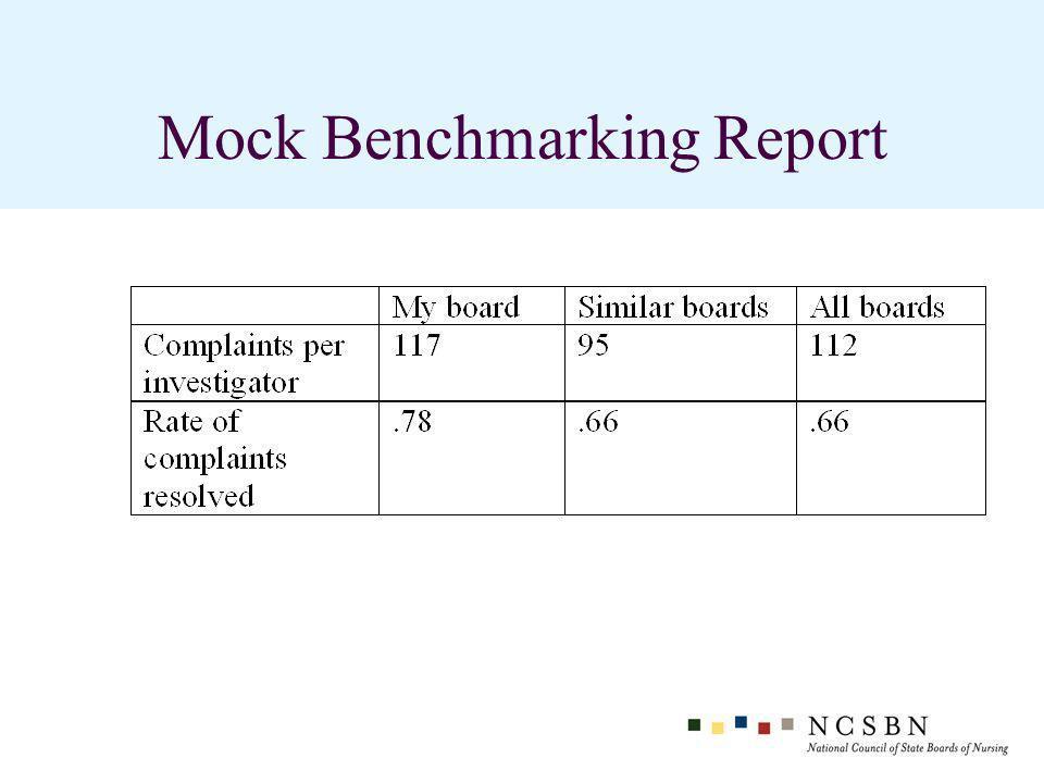 Mock Benchmarking Report