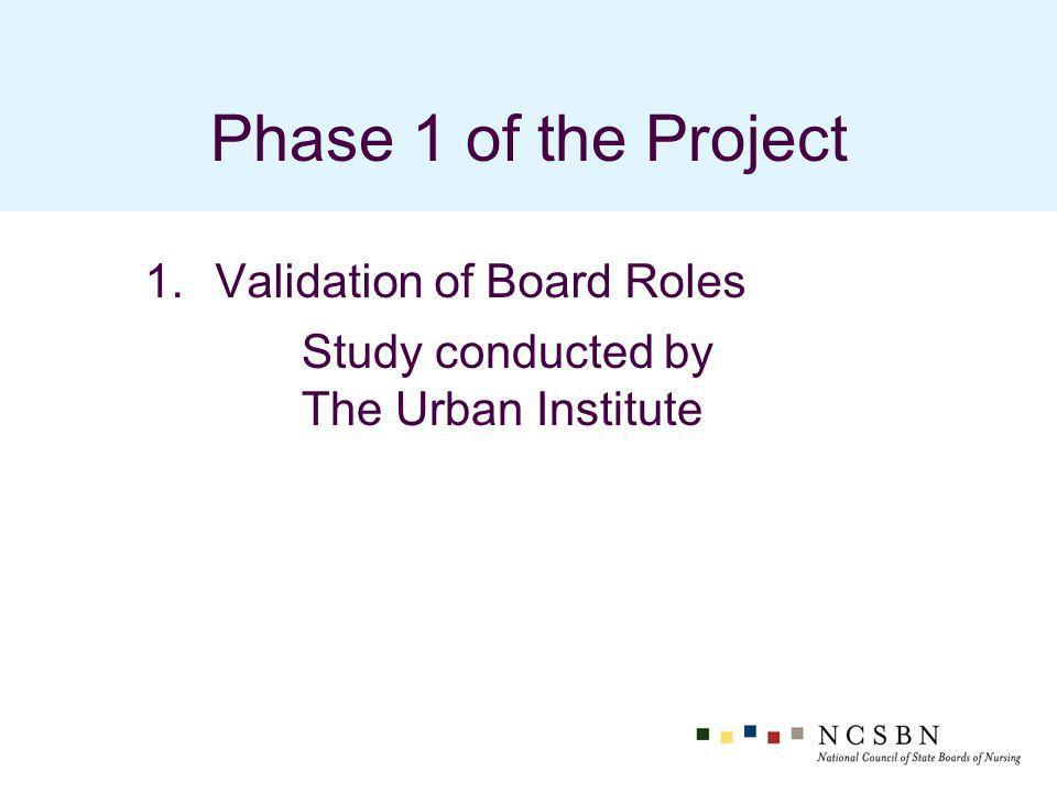 Board Surveys Included Outcomes achieved, e.g.: –Number of discipline cases closed Opinions, e.g.: –From Executive Staff and Board President