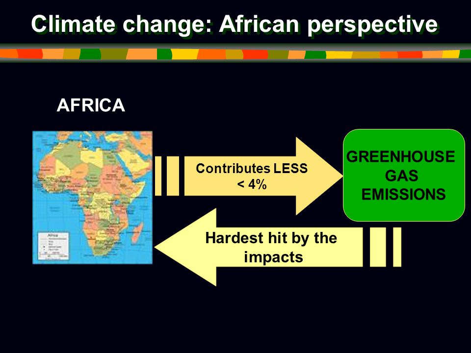 Climate change: African perspective AFRICA Hardest hit by the impacts Contributes LESS < 4% GREENHOUSE GAS EMISSIONS