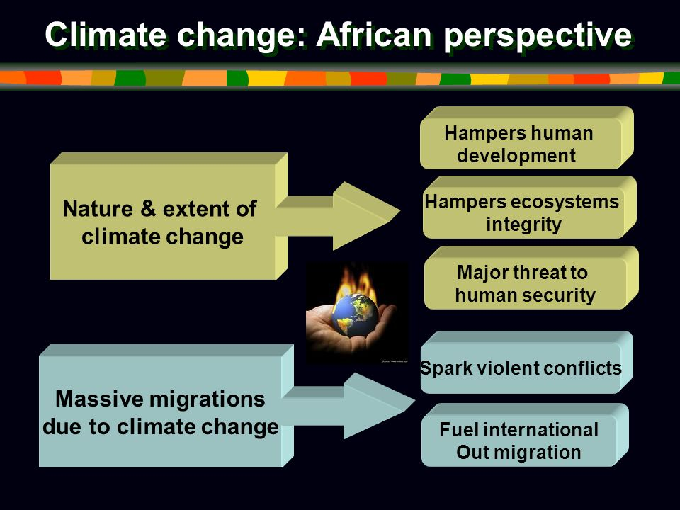 Climate change: African perspective Most vulnerable + Least able to adapt to the impacts of CC Africas reliance on local ecological Resources + Existing stresses on health and well-being + Limited financial, institutional and human resources Increasing frequency of severe weather-related events Consequences for the little development gains registered