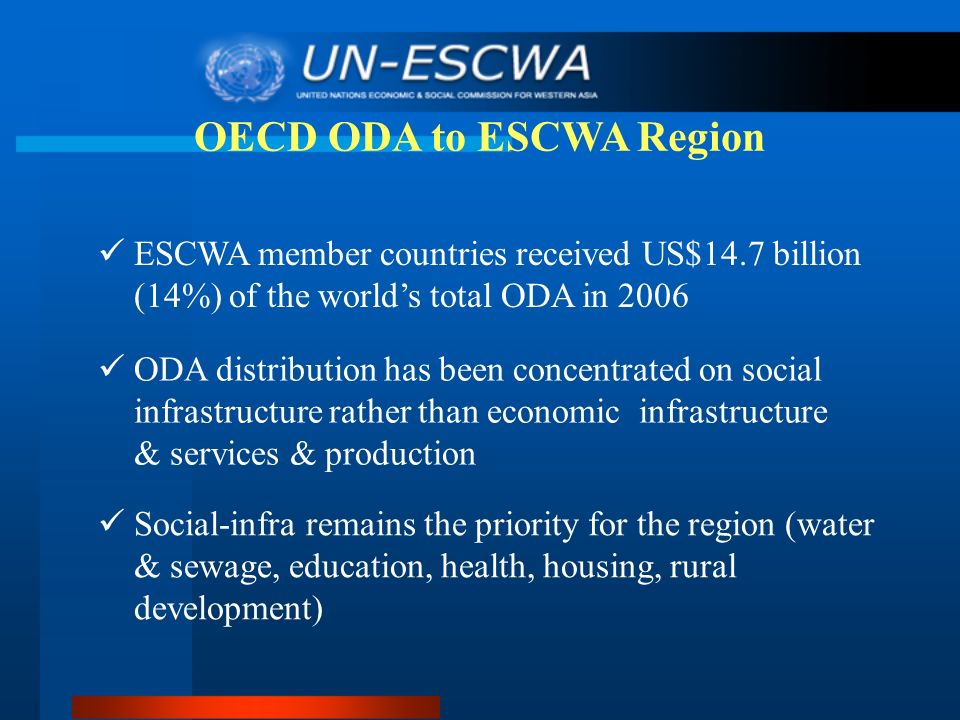 ESCWA member countries received US$14.7 billion (14%) of the worlds total ODA in 2006 OECD ODA to ESCWA Region ODA distribution has been concentrated on social infrastructure rather than economic infrastructure & services & production Social-infra remains the priority for the region (water & sewage, education, health, housing, rural development)