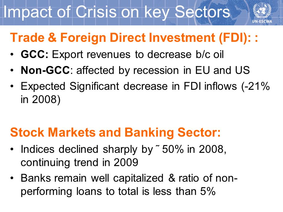 Impact of Crisis on key Sectors Trade & Foreign Direct Investment (FDI): : GCC: Export revenues to decrease b/c oil Non-GCC: affected by recession in EU and US Expected Significant decrease in FDI inflows (-21% in 2008) Stock Markets and Banking Sector: Indices declined sharply by 50% in 2008, continuing trend in 2009 Banks remain well capitalized & ratio of non- performing loans to total is less than 5%